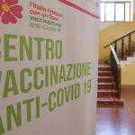 Covid oggi Italia, bollettino Protezione Civile e numeri contagi regioni